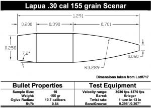 Lapua .30 cal 155 grain scenar