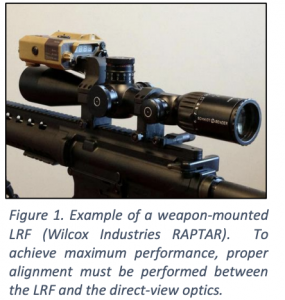 Weapon mounted LRF