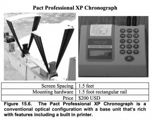 Pact Professional XP Chronograph
