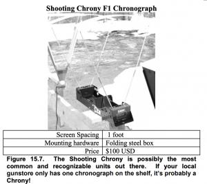 Shooting Chrony F1 Chronograph